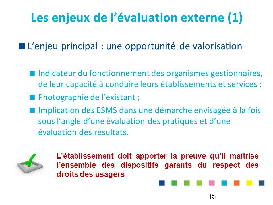 Les enjeux de l'évaluation externe (1) 15  L'enjeu principal : une opportunité de valorisation  Indicateur du fonctionnement des organismes gestionnaires, de leur capacité à conduire leurs établissements et services ;  Photographie de l'existant ;  Implication des ESMS dans une démarche envisagée à la fois sous l'angle d'une évaluation des pratiques et d'une évaluation des résultats.