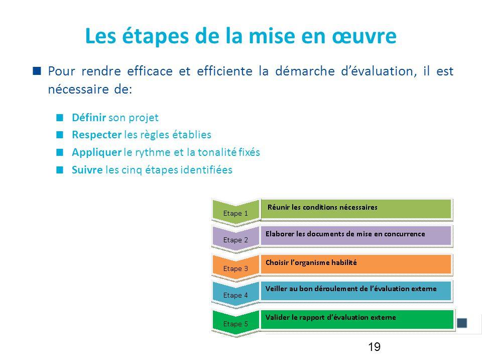 Les étapes de la mise en œuvre  Pour rendre efficace et efficiente la démarche d'évaluation, il est nécessaire de:  Définir son projet  Respecter les règles établies  Appliquer le rythme et la tonalité fixés  Suivre les cinq étapes identifiées 19