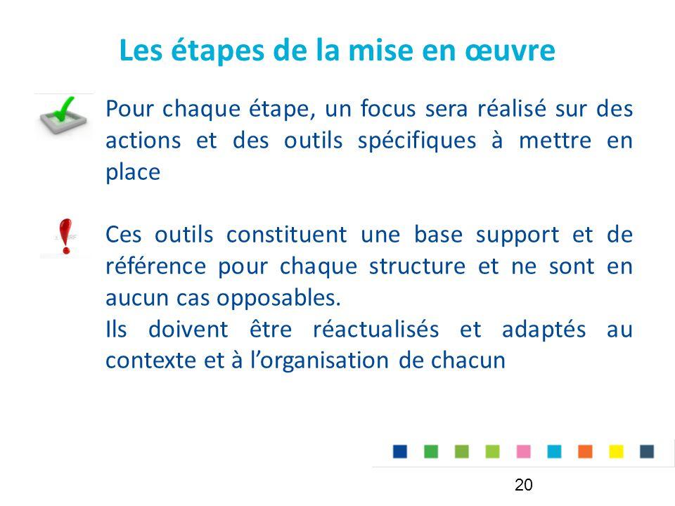 Les étapes de la mise en œuvre Pour chaque étape, un focus sera réalisé sur des actions et des outils spécifiques à mettre en place Ces outils constituent une base support et de référence pour chaque structure et ne sont en aucun cas opposables.