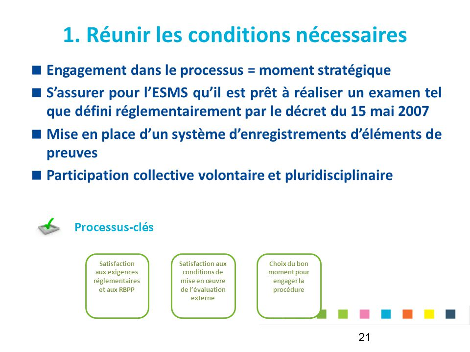 1. Réunir les conditions nécessaires  Engagement dans le processus = moment stratégique  S'assurer pour l'ESMS qu'il est prêt à réaliser un examen t