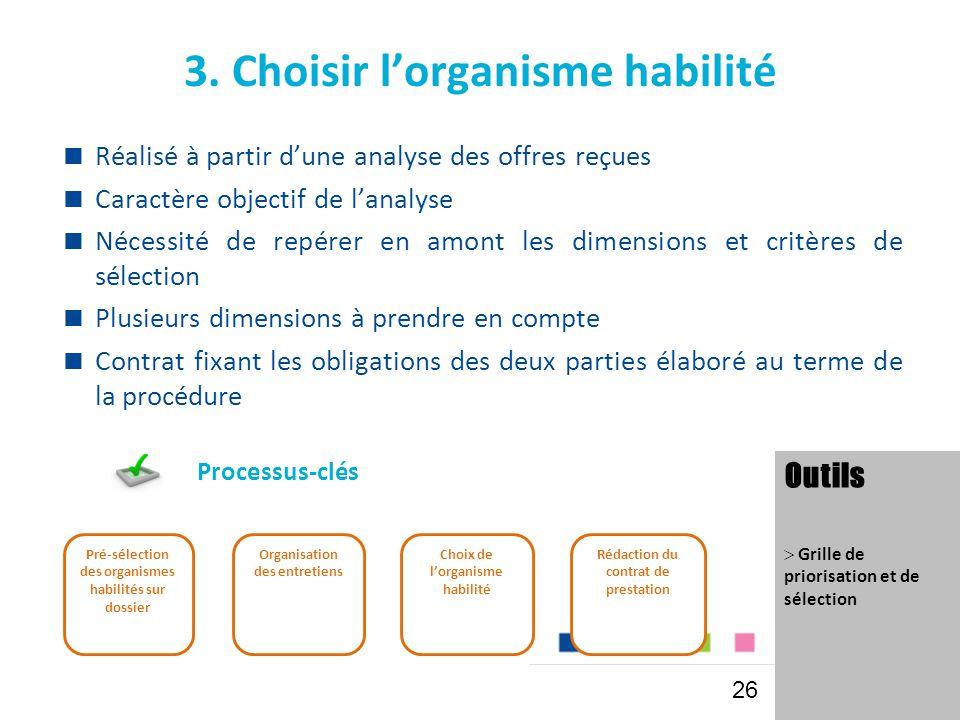 3. Choisir l'organisme habilité  Réalisé à partir d'une analyse des offres reçues  Caractère objectif de l'analyse  Nécessité de repérer en amont l