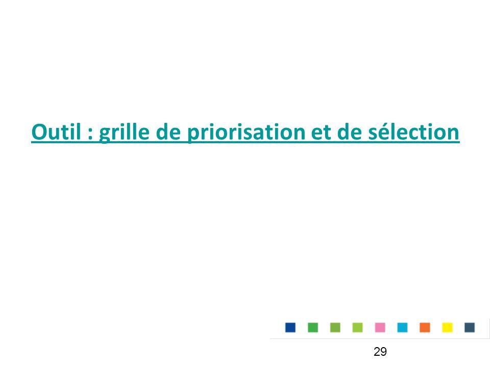 Outil : grille de priorisation et de sélection 29
