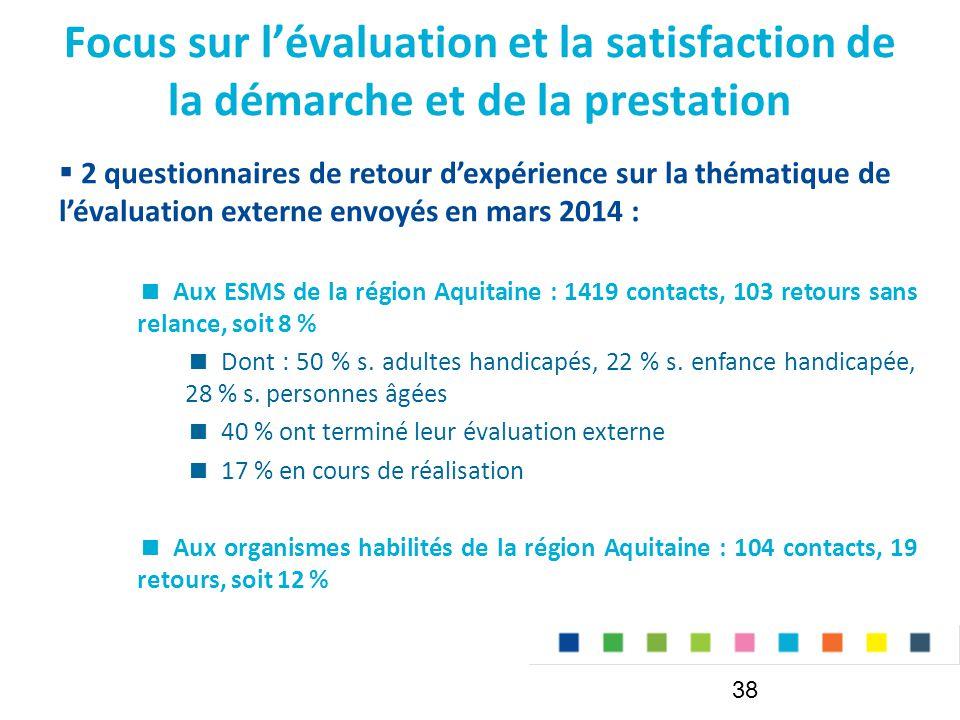 Focus sur l'évaluation et la satisfaction de la démarche et de la prestation 38  2 questionnaires de retour d'expérience sur la thématique de l'évaluation externe envoyés en mars 2014 :  Aux ESMS de la région Aquitaine : 1419 contacts, 103 retours sans relance, soit 8 %  Dont : 50 % s.