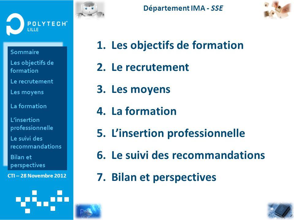 1.Les objectifs de formation 2.Le recrutement 3.Les moyens 4.La formation 5.L'insertion professionnelle 6.Le suivi des recommandations 7.Bilan et pers