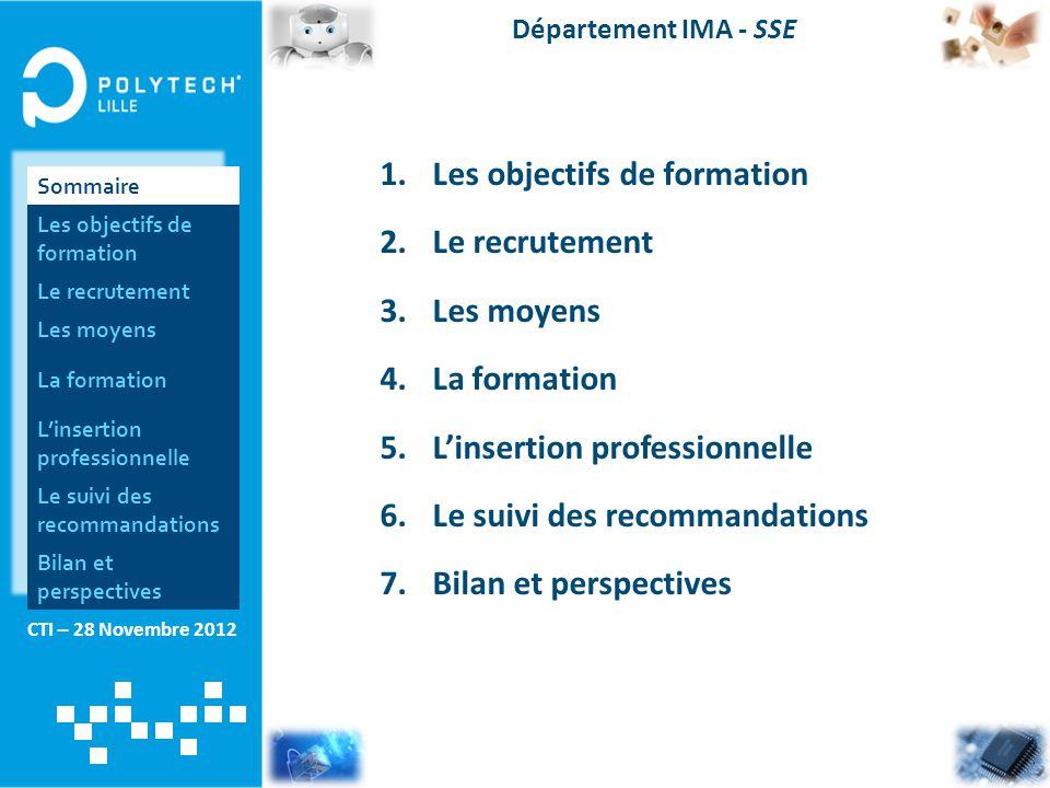 CTI – 28 Novembre 2012 Département IMA - SSE 1.Les objectifs de formation 2.Le recrutement 3.Les moyens 4.La formation 5.L'insertion professionnelle 6.Le suivi des recommandations 7.Bilan et perspectives