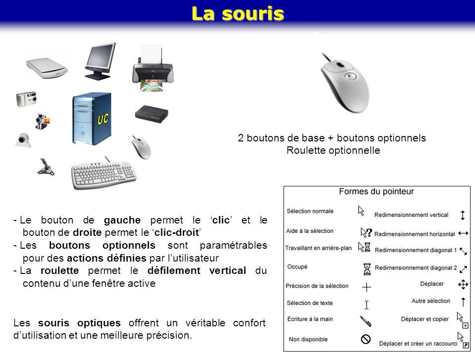 La souris 2 boutons de base + boutons optionnels Roulette optionnelle - Le bouton de gauche permet le 'clic' et le bouton de droite permet le 'clic-dr