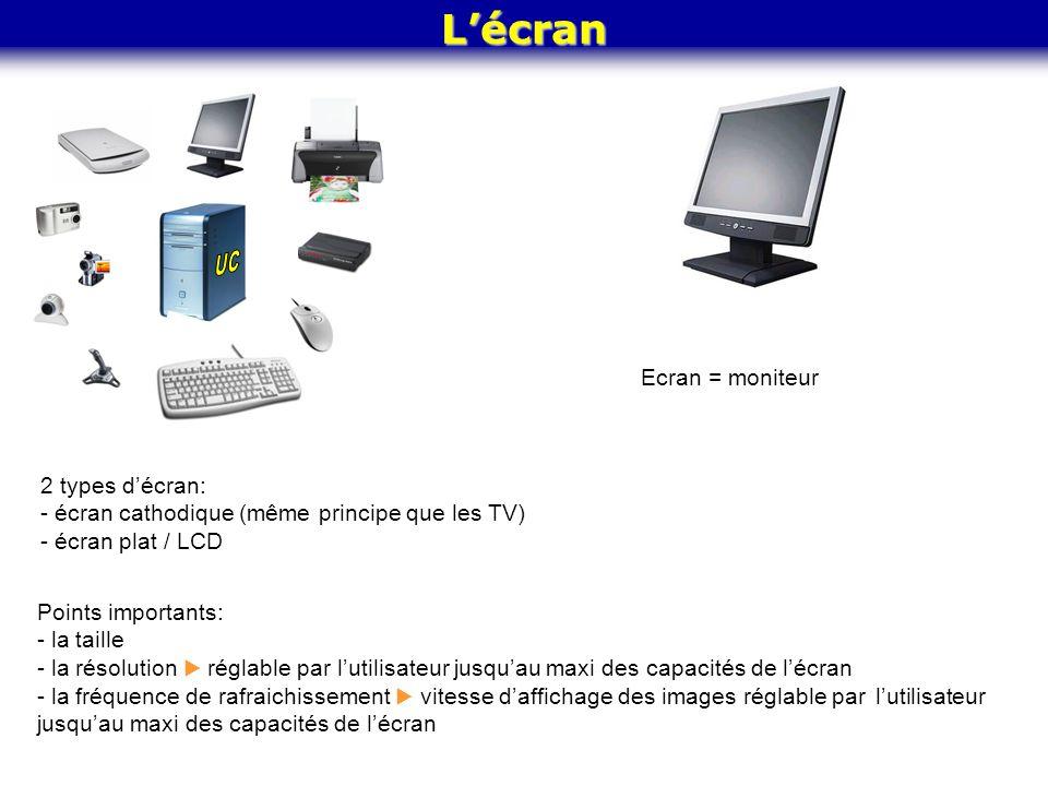 L'écran Ecran = moniteur 2 types d'écran: - écran cathodique (même principe que les TV) - écran plat / LCD Points importants: - la taille - la résolut