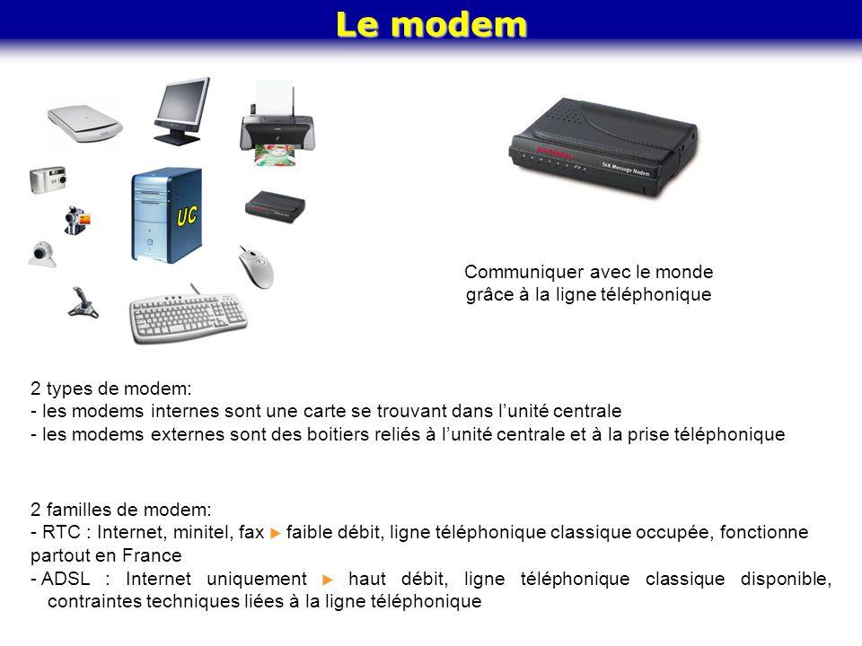 Le modem Communiquer avec le monde grâce à la ligne téléphonique 2 types de modem: - les modems internes sont une carte se trouvant dans l'unité centr