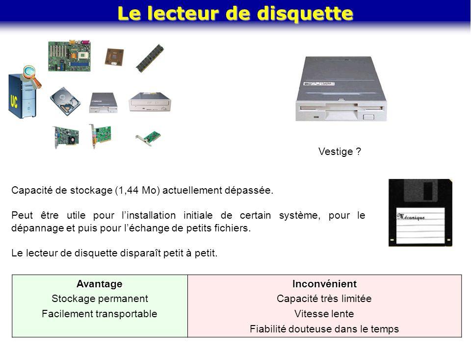 Le lecteur de disquette Vestige ? Capacité de stockage (1,44 Mo) actuellement dépassée. Peut être utile pour l'installation initiale de certain systèm