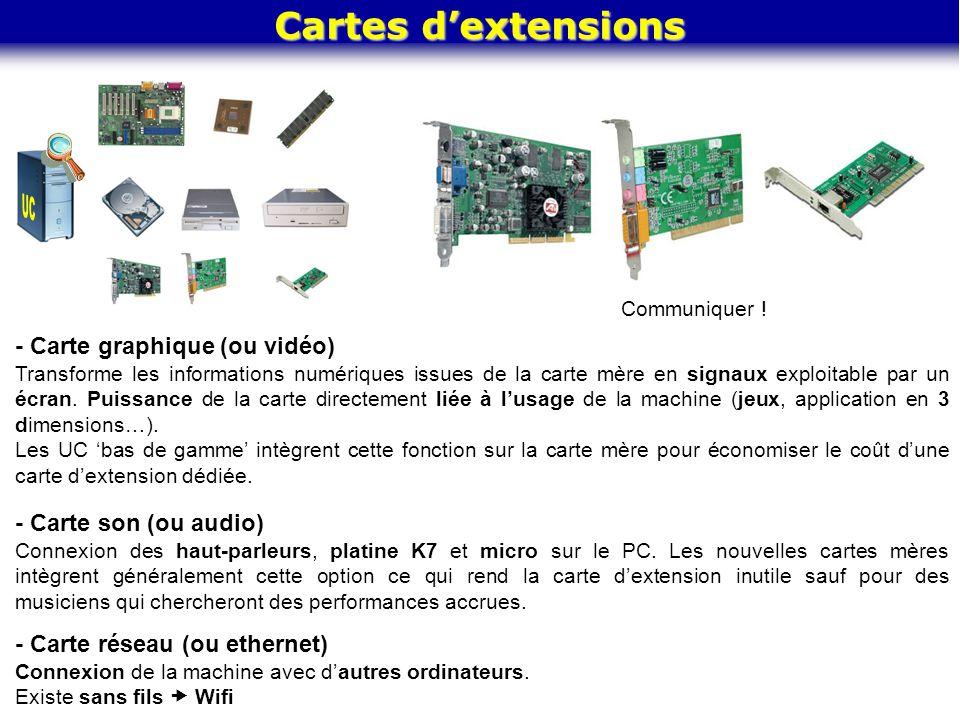 Cartes d'extensions Communiquer ! - Carte graphique (ou vidéo) Transforme les informations numériques issues de la carte mère en signaux exploitable p