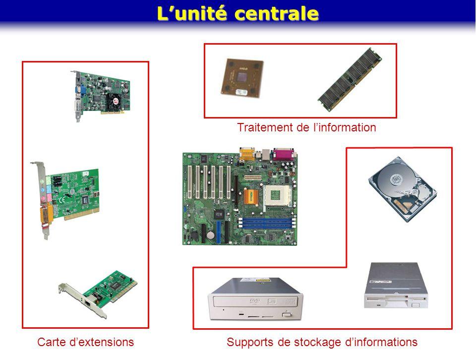 Supports de stockage d'informations L'unité centrale Traitement de l'information Carte d'extensions