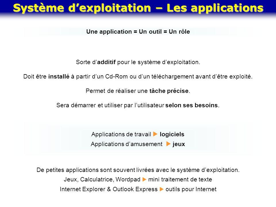 Système d'exploitation – Les applications Une application = Un outil = Un rôle Applications de travail  logiciels Applications d'amusement  jeux Sor