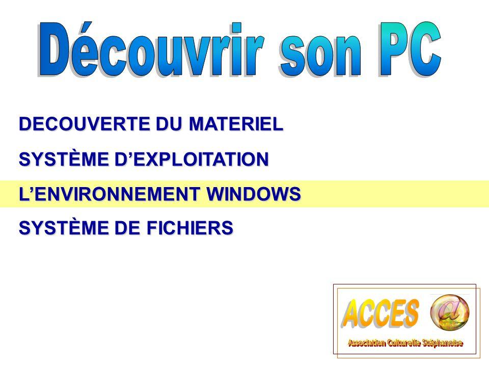 DECOUVERTE DU MATERIEL  Titre 3 SYSTÈME D'EXPLOITATION SYSTÈME D'EXPLOITATION L'ENVIRONNEMENT WINDOWS L'ENVIRONNEMENT WINDOWS SYSTÈME DE FICHIERS SYS