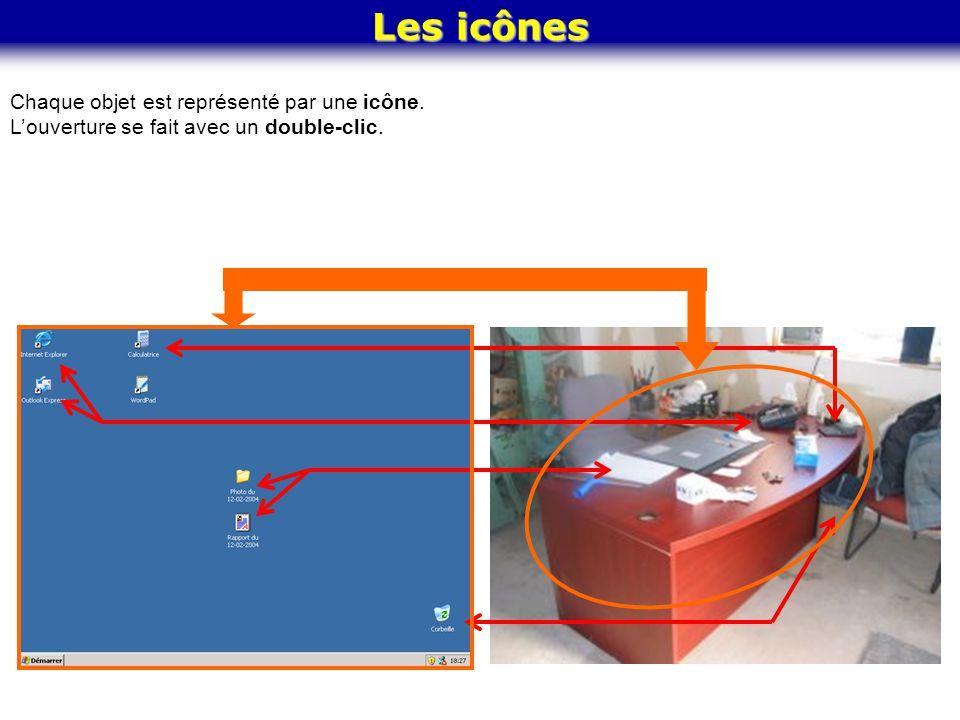 Chaque objet est représenté par une icône. L'ouverture se fait avec un double-clic. Les icônes