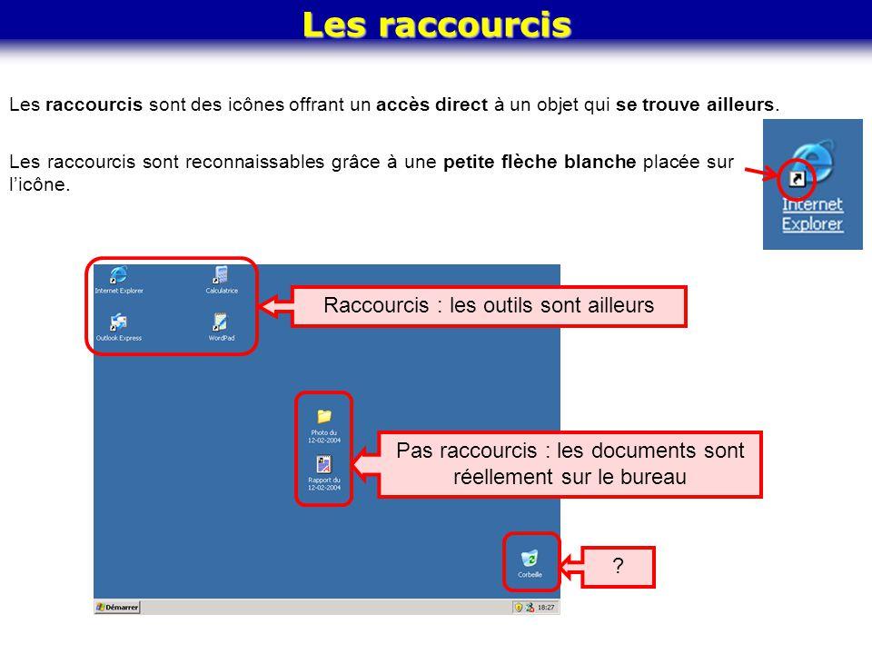 Les raccourcis sont des icônes offrant un accès direct à un objet qui se trouve ailleurs. Les raccourcis Raccourcis : les outils sont ailleurs Pas rac