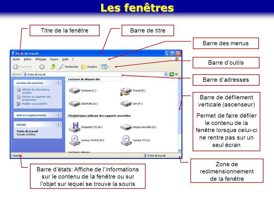 Les fenêtres Titre de la fenêtre Barre de titre Barre des menus Barre d'adresses Barre d'états: Affiche de l'informations sur le contenu de la fenêtre
