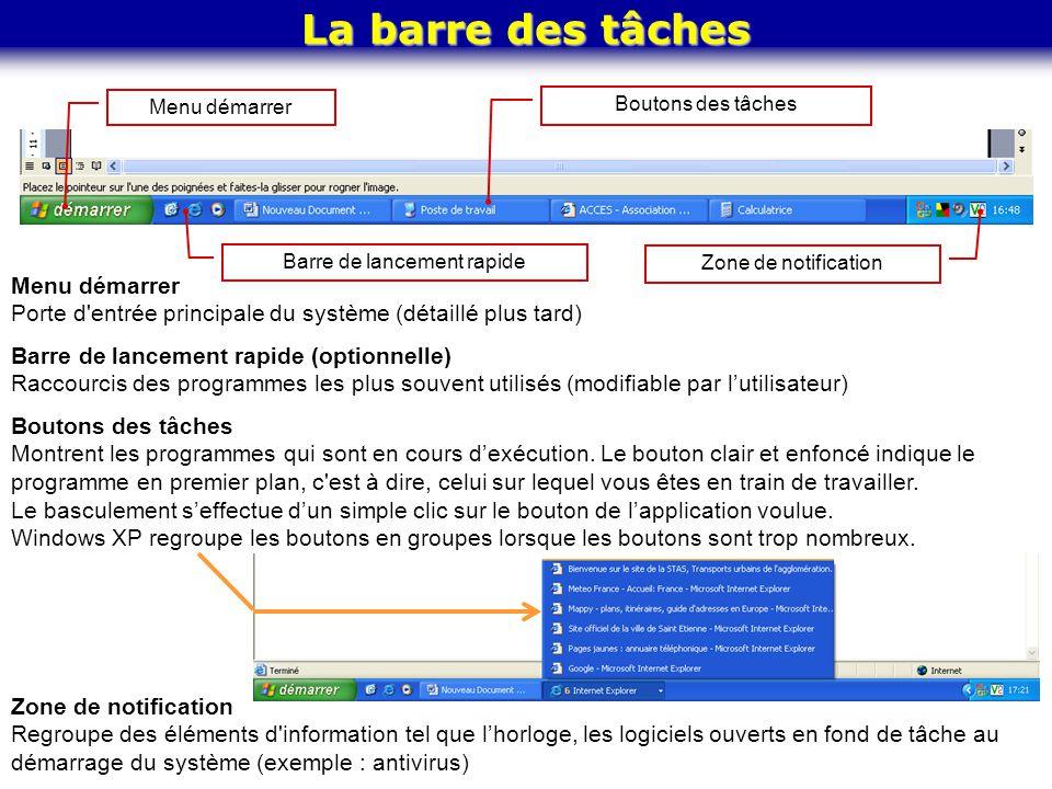 Menu démarrer Porte d'entrée principale du système (détaillé plus tard) Barre de lancement rapide (optionnelle) Raccourcis des programmes les plus sou