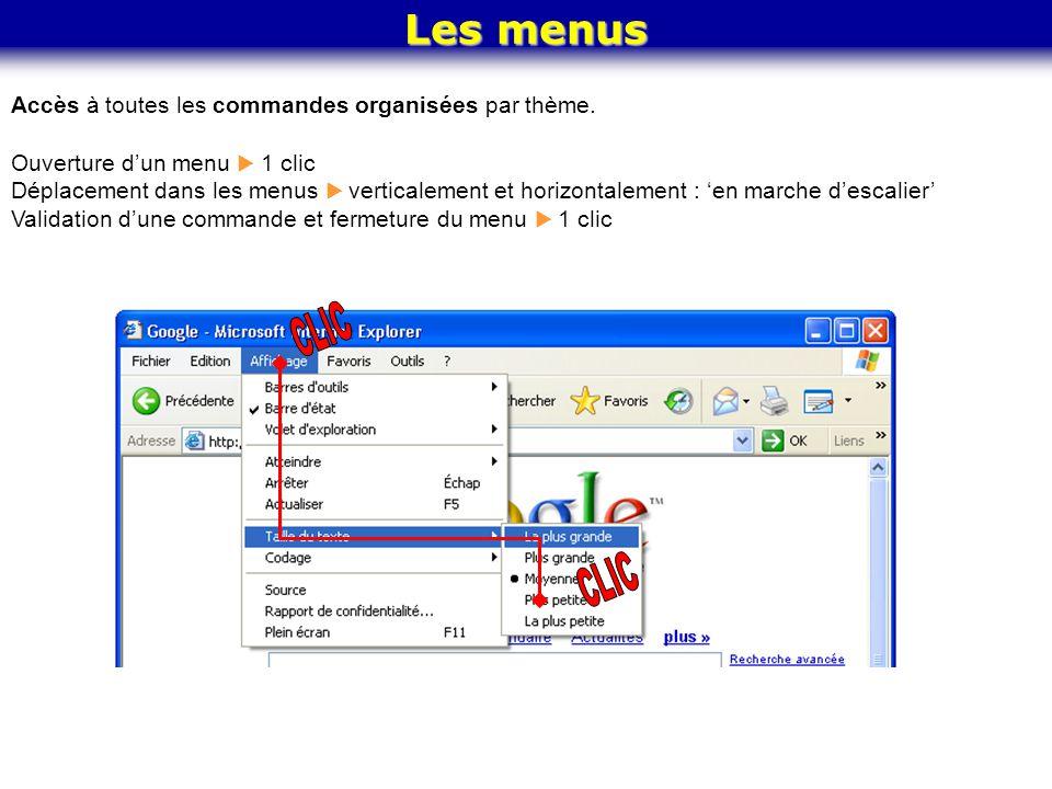 Les menus Accès à toutes les commandes organisées par thème. Ouverture d'un menu  1 clic Déplacement dans les menus  verticalement et horizontalemen