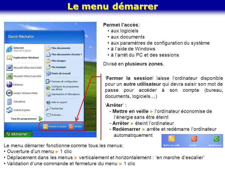 Le menu démarrer 'Fermer la session' laisse l'ordinateur disponible pour un autre utilisateur qui devra saisir son mot de passe pour accéder à son com