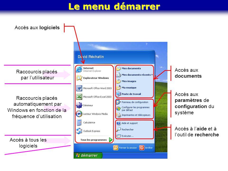 Le menu démarrer Accès aux documents Accès aux logiciels Accès aux paramètres de configuration du système Accès à l'aide et à l'outil de recherche Rac