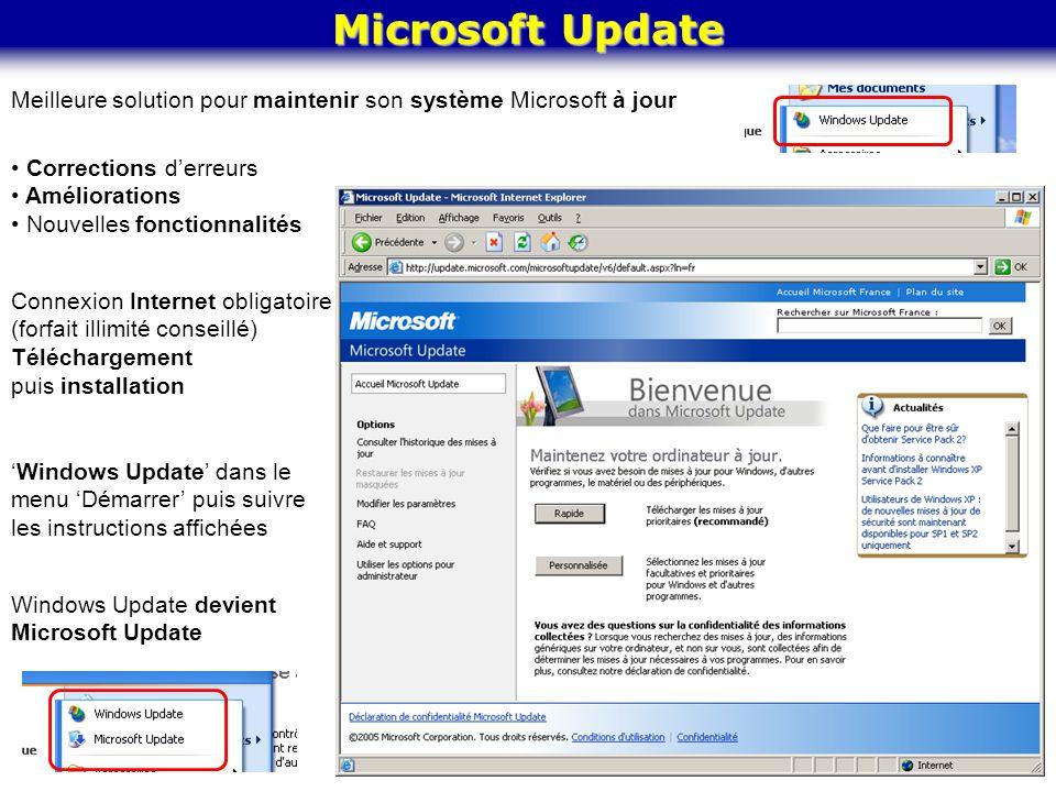 Microsoft Update Meilleure solution pour maintenir son système Microsoft à jour Corrections d'erreurs Améliorations Nouvelles fonctionnalités Connexio