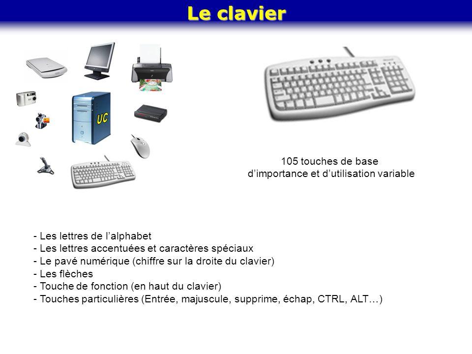 Le clavier 105 touches de base d'importance et d'utilisation variable - Les lettres de l'alphabet - Les lettres accentuées et caractères spéciaux - Le