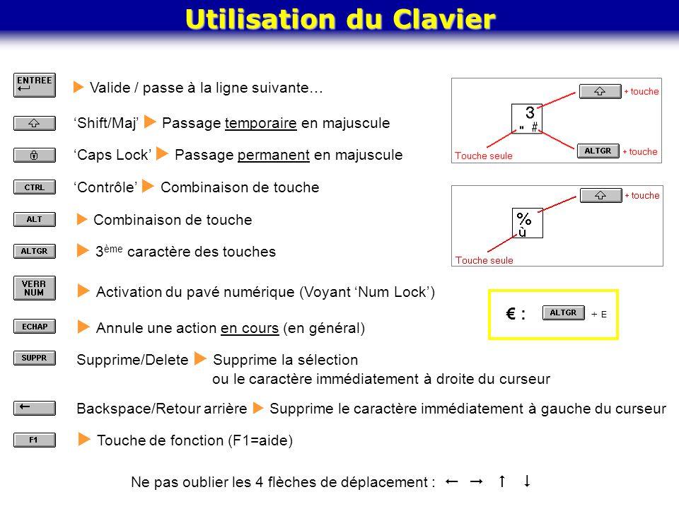 + E € : Utilisation du Clavier  Valide / passe à la ligne suivante… 'Shift/Maj'  Passage temporaire en majuscule 'Caps Lock'  Passage permanent en
