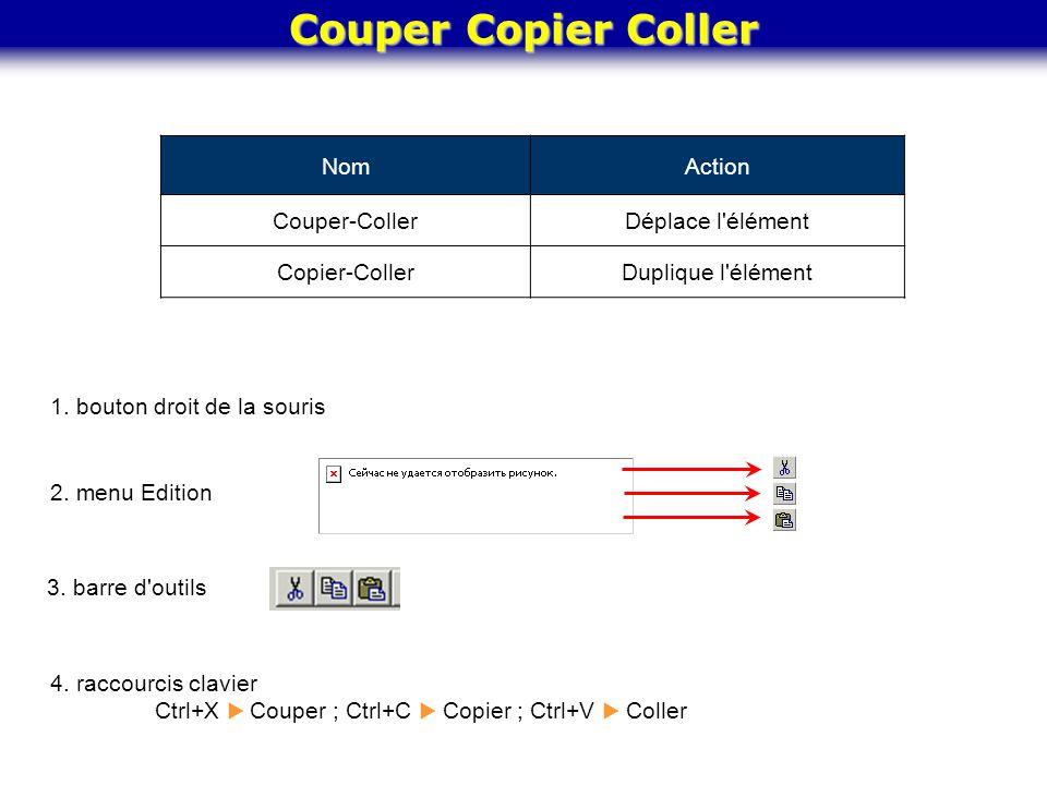 Couper Copier Coller 2. menu Edition 3. barre d'outils 4. raccourcis clavier Ctrl+X  Couper ; Ctrl+C  Copier ; Ctrl+V  Coller 1. bouton droit de la
