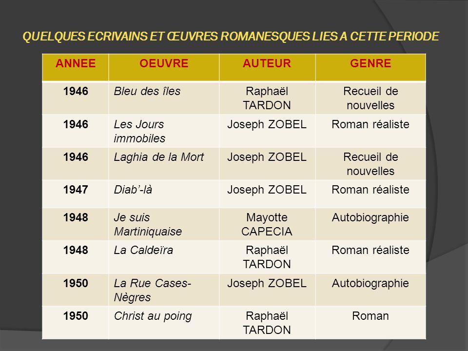 QUELQUES ECRIVAINS ET ŒUVRES ROMANESQUES LIES A CETTE PERIODE ANNEEOEUVREAUTEURGENRE 1946Bleu des îlesRaphaël TARDON Recueil de nouvelles 1946Les Jour