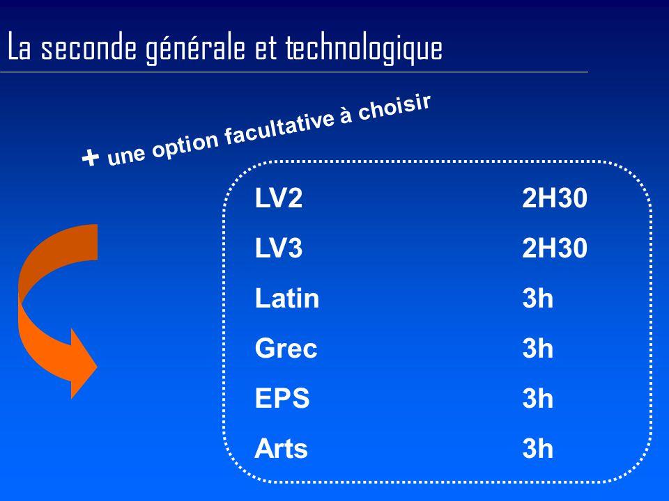 La seconde générale et technologique + une option facultative à choisir LV2 2H30 LV3 2H30 Latin 3h Grec 3h EPS 3h Arts 3h