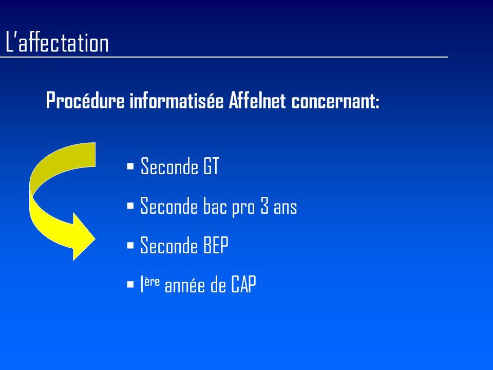 L'affectation Procédure informatisée Affelnet concernant:  Seconde GT  Seconde bac pro 3 ans  Seconde BEP  1 ère année de CAP