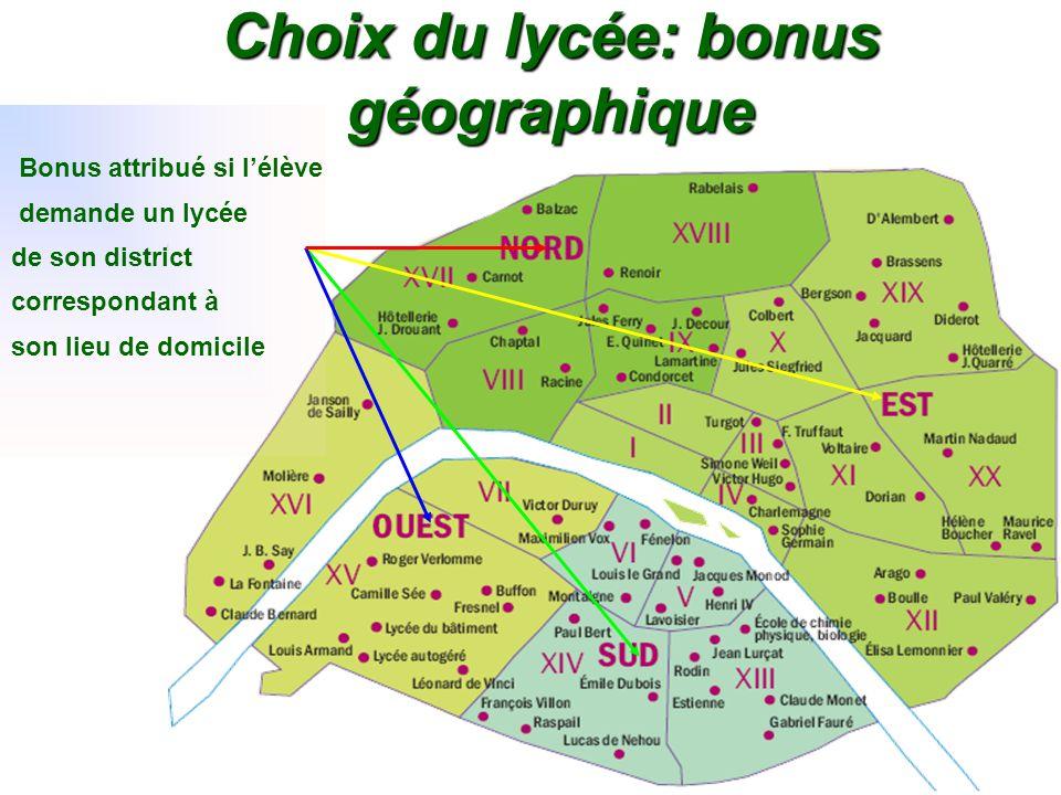 Choix du lycée: bonus géographique Bonus attribué si l'élève demande un lycée de son district correspondant à son lieu de domicile