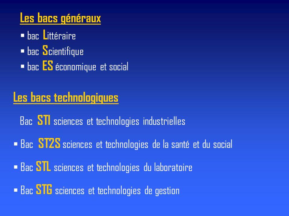 Les bacs généraux  bac L ittéraire  bac S cientifique  bac ES économique et social Les bacs technologiques Bac STI sciences et technologies industr