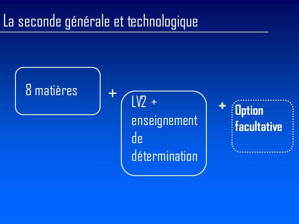 La seconde générale et technologique 8 matières + LV2 + enseignement de détermination + Option facultative