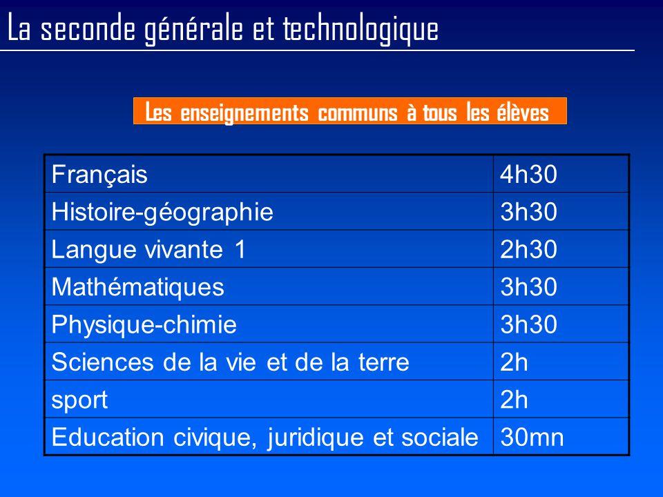 La seconde générale et technologique Français4h30 Histoire-géographie3h30 Langue vivante 12h30 Mathématiques3h30 Physique-chimie3h30 Sciences de la vi