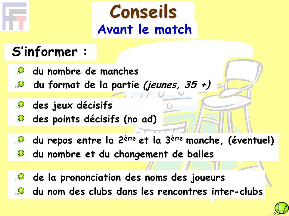 Avant le match S'informer : du nombre de manches du format de la partie (jeunes, 35 +) Conseils du repos entre la 2 ème et la 3 ème manche, (éventuel)
