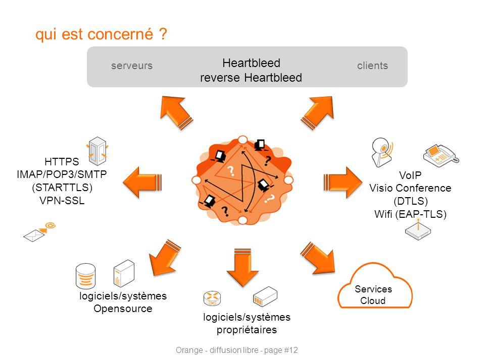 Orange - diffusion libre - page #12 qui est concerné ? serveursclients Heartbleed reverse Heartbleed VoIP Visio Conference (DTLS) Wifi (EAP-TLS) Servi