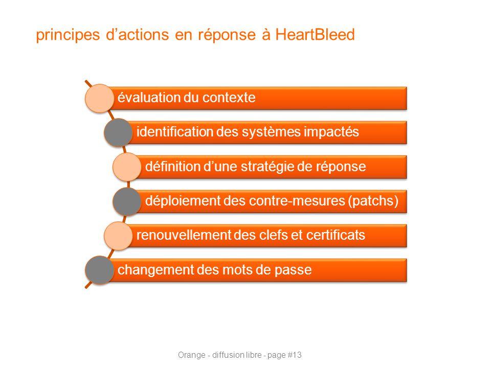 Orange - diffusion libre - page #13 principes d'actions en réponse à HeartBleed évaluation du contexte identification des systèmes impactés définition d'une stratégie de réponse déploiement des contre-mesures (patchs) renouvellement des clefs et certificats changement des mots de passe
