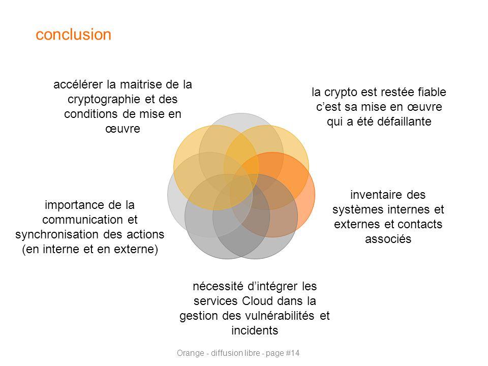 Orange - diffusion libre - page #14 importance de la communication et synchronisation des actions (en interne et en externe) la crypto est restée fiab