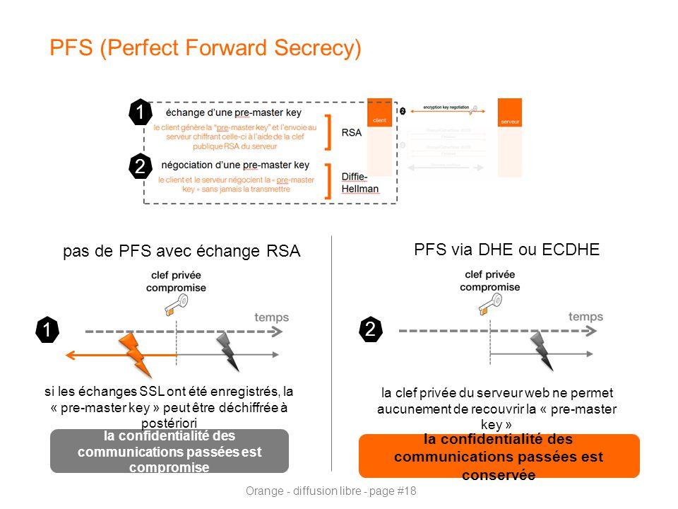 Orange - diffusion libre - page #18 la confidentialité des communications passées est conservée la confidentialité des communications passées est compromise PFS (Perfect Forward Secrecy) 1 2 si les échanges SSL ont été enregistrés, la « pre-master key » peut être déchiffrée à postériori la clef privée du serveur web ne permet aucunement de recouvrir la « pre-master key » 12 PFS via DHE ou ECDHE pas de PFS avec échange RSA