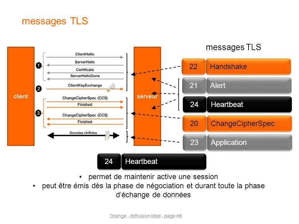 Orange - diffusion libre - page #6 messages TLS clientserveur messages TLS Alert 21 permet de maintenir active une session peut être émis dès la phase de négociation et durant toute la phase d'échange de données Heartbeat 24 Handshake 22 ChangeCipherSpec 20 Heartbeat 24 Application 23