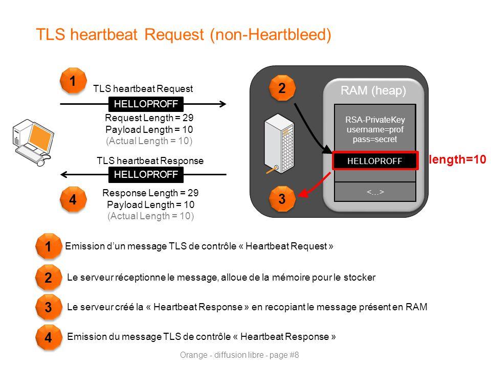 Orange - diffusion libre - page #8 TLS heartbeat Request (non-Heartbleed) RAM (heap) RSA-PrivateKey username=prof pass=secret Request Length = 29 Payload Length = 10 (Actual Length = 10) HELLOPROFF TLS heartbeat Request 1 1 Emission d'un message TLS de contrôle « Heartbeat Request » 1 1 Le serveur réceptionne le message, alloue de la mémoire pour le stocker 2 2 TLS heartbeat Response Response Length = 29 Payload Length = 10 (Actual Length = 10) HELLOPROFF 4 4 Le serveur créé la « Heartbeat Response » en recopiant le message présent en RAM 3 3 Emission du message TLS de contrôle « Heartbeat Response » 4 4 3 3 length=10 HELLOPROFF 2 2