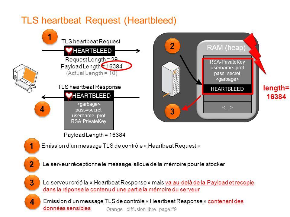 Orange - diffusion libre - page #9 TLS heartbeat Request (Heartbleed) RAM (heap) RSA-PrivateKey username=prof pass=secret Emission d'un message TLS de contrôle « Heartbeat Request » 1 1 Le serveur réceptionne le message, alloue de la mémoire pour le stocker 2 2 Le serveur créé la « Heartbeat Response » mais va au-delà de la Payload et recopie dans la réponse le contenu d'une partie la mémoire du serveur 3 3 Emission d'un message TLS de contrôle « Heartbeat Response » contenant des données sensibles 4 4 HEARTBLEED 2 2 Request Length = 29 Payload Length = 16384 (Actual Length = 10) HEARTBLEED TLS heartbeat Request 1 1 TLS heartbeat Response 4 4 pass=secret username=prof RSA-PrivateKey Payload Length = 16384 HEARTBLEED 3 3 length= 16384