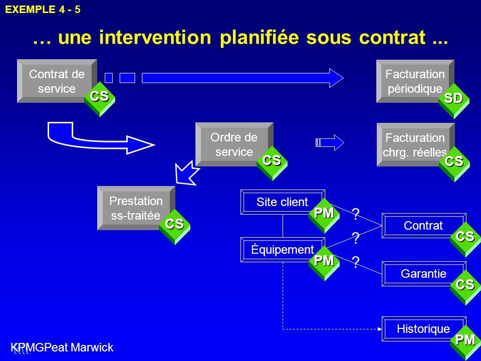 … une intervention planifiée sous contrat...