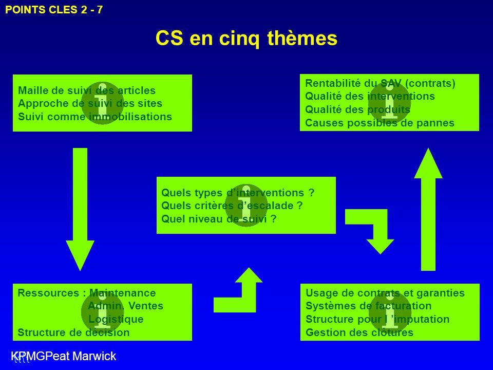 Usage de contrats et garanties Systèmes de facturation Structure pour l 'imputation Gestion des clôtures Ressources : Maintenance Admin. Ventes Logist