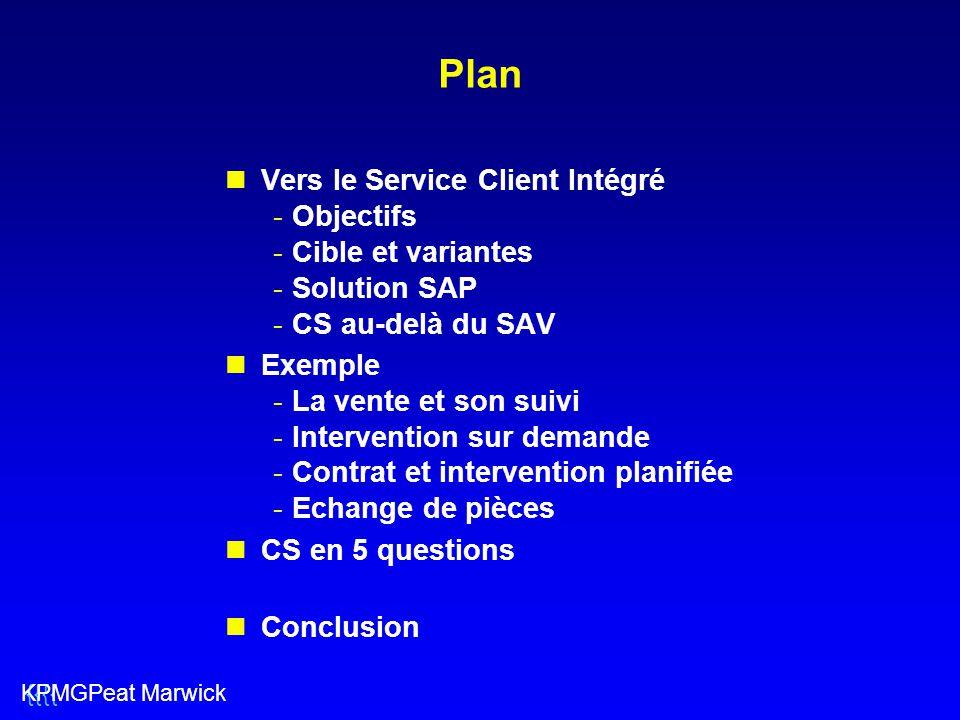 Plan Vers le Service Client Intégré -Objectifs -Cible et variantes -Solution SAP -CS au-delà du SAV Exemple -La vente et son suivi -Intervention sur demande -Contrat et intervention planifiée -Echange de pièces CS en 5 questions Conclusion {{{{ KPMGPeat Marwick