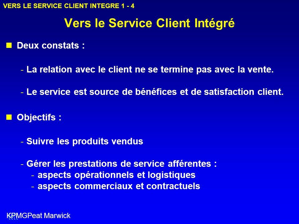 Vers le Service Client Intégré Deux constats : -La relation avec le client ne se termine pas avec la vente. -Le service est source de bénéfices et de