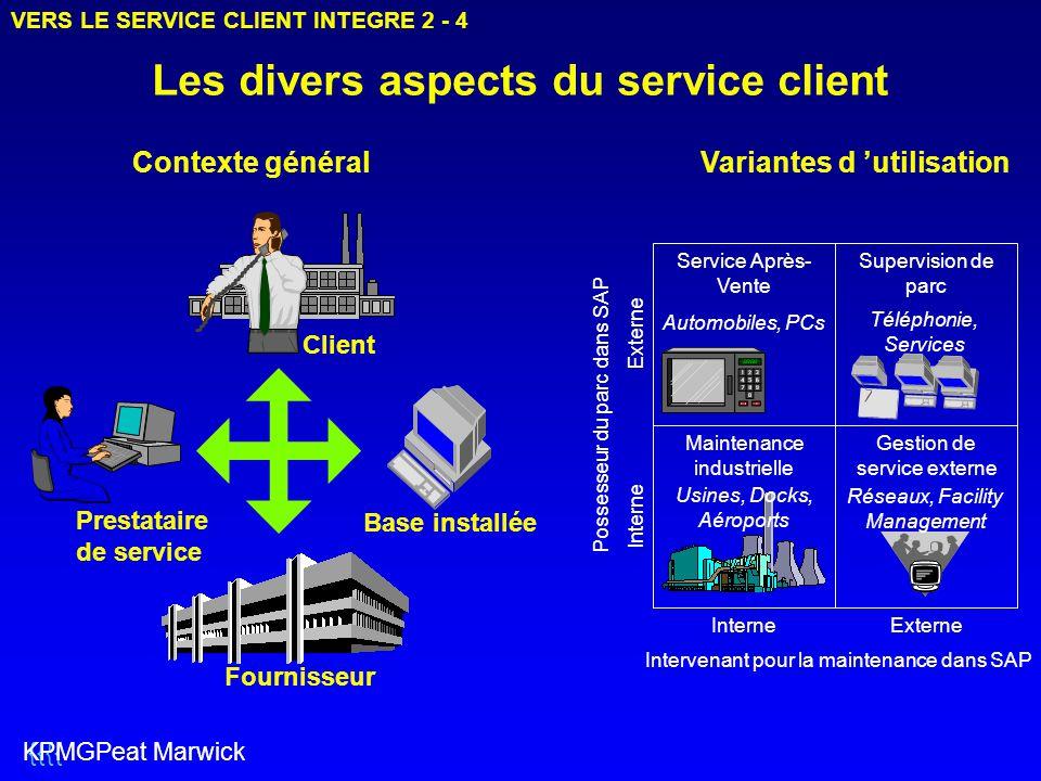 Les divers aspects du service client Client Fournisseur Prestataire de service Base installée Contexte généralVariantes d 'utilisation VERS LE SERVICE