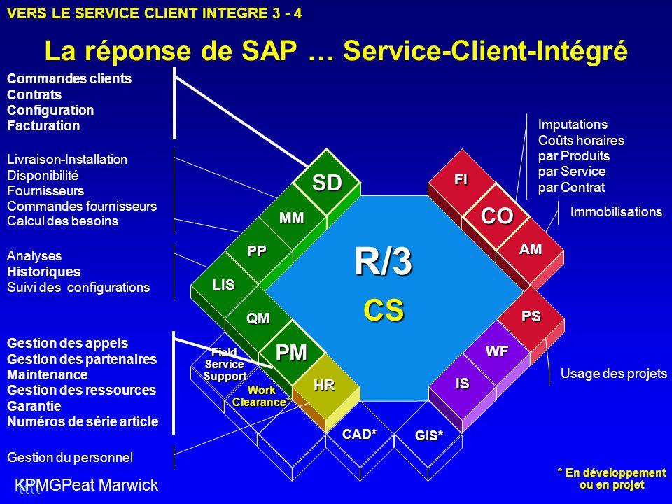 La réponse de SAP … Service-Client-Intégré * En développement ou en projet Imputations Coûts horaires par Produits par Service par Contrat Livraison-I