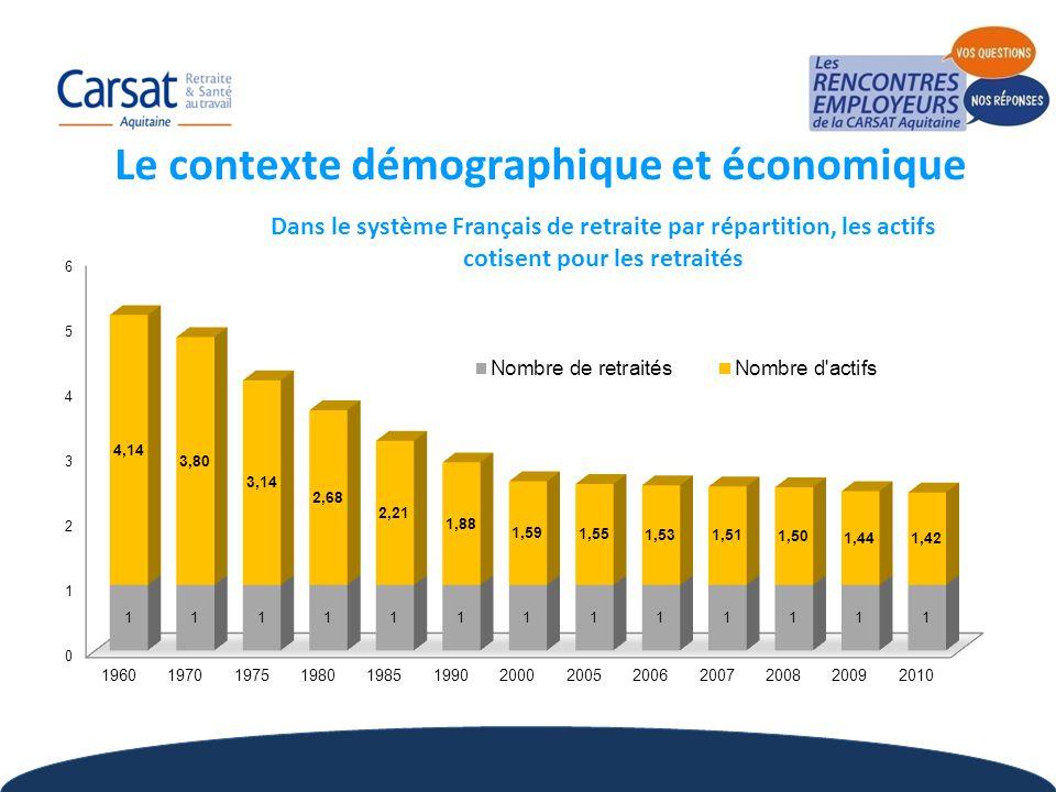 2 Le contexte démographique et économique Dans le système Français de retraite par répartition, les actifs cotisent pour les retraités